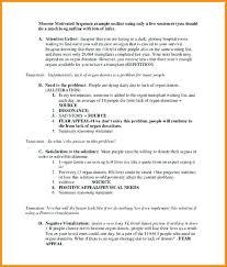 Advance Business Presentation Outline Example Speech Sample ...