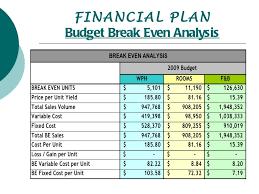 Sales budget presentation