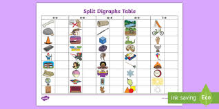 250 free phonics worksheets covering all 44 sounds, reading, spelling, sight words and sentences! Split Digraphs Table Worksheet Teacher Made