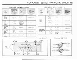 turn signal switch wiring question ford truck enthusiasts forums 1995 Ford F 150 Wiring Diagram name pg125 jpg views 3756 size 67 1 kb 1995 ford f150 wiring schematic