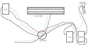 basement wiring problem com community forums basement wiring problem