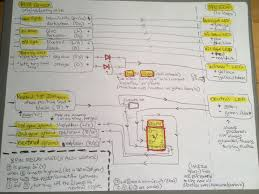 7 way trailer plug wiring diagram for trail tech auto wiring diagram trail tech wiring diagram wiring diagram user 7 way trailer plug wiring diagram for trail tech