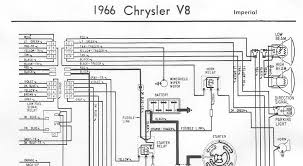 plymouth roadrunner wiring diagram wiring diagrams