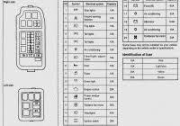 mitsubishi galant wiring diagram 1994 mitsubishi engine diagram mitsubishi galant wiring diagram mitsubishi galant fuse box diagram captures simple wiring diagrams