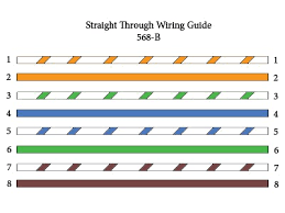 rj45 cat6 wiring diagram wiring diagram rj45 cat 6 wiring solidfonts