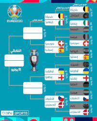 "جدول مباريات ربع نهائي ""يورو 2020"""