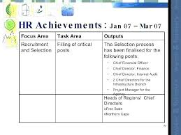 Quarterly Status Report Template Hr Quarterly Report Template Human Resources Management