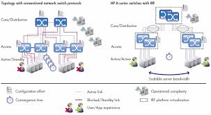 hp networking part 3 in search of tech hpe iris download at Hp Network Diagram