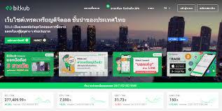 วิธีสมัครลงทะเบียนกับ Bitkub.com และคู่มือการยืนยันตัวตน (KYC)  เพื่อทำการซื้อขาย Bitcoin และสกุลเงินดิจิทัลในประเทศไทย - Bitcoin Addict