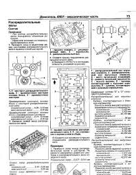 Technology News Otohui: MITSUBISHI CANTER ENGINE 4M51 WORKSHOP MANUAL