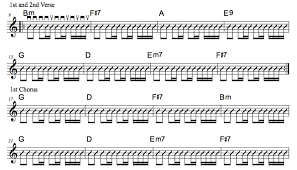 Hotel California Strumming Pattern Enchanting Hotel California Strumming Pattern Guitar Alliance