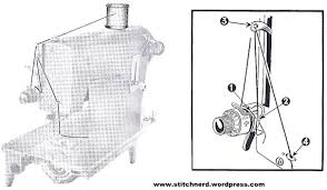 How To Thread An Old Singer Sewing Machine
