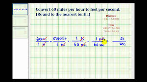 Miles To Minutes Conversion Chart Ex Convert Mile Per Hour To Feet Per Second