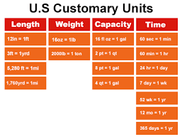 Customary Weight Chart 77 Factual Length Weight Capacity Chart