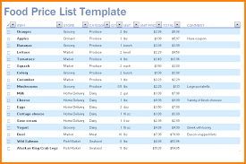 5 Create Shopping List With Prices Grittrader