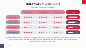 Scorecard Template Balanced Scorecard Powerpoint Template