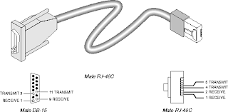 max tnt cabling and connector specifications before installing the rj 48c db 15 cable verify that the wan transmits on pins 1 and 9 and receives on pins 3 and 11