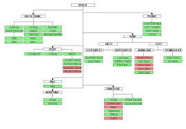 Uralic Languages Wikipedia
