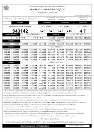 ตรวจหวย ตรวจผลสลากกินแบ่งรัฐบาล 16 มิถุนายน 2560 ใบตรวจหวย 16/6/60