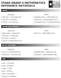 55 Staar Math Conversion Chart 6th Grade Staar Chart