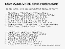 Chord Progression Chart Chart Of Common Chord Progressions