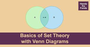 Venn Diagram Formula For 4 Sets Basics Of Set Theory With Venn Diagrams Handa Ka Funda