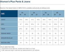Plus Size Jeans Chart Sizing Womens Jeans Online Charts Collection