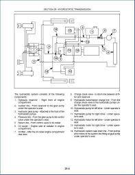 ls190 wiring diagram wiring diagram wiring diagrams ls170 new holland skid steer wiring diagram expert ls190 wiring diagram