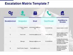Escalation Matrix Slide Team