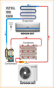 air conditioning unit wiring diagram ewiring central ac wiring diagram nilza net