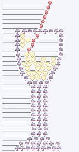 Emoji Art Copy And Paste Best Of Cocktail Glass Emoji Art