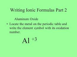 Writing Ionic Formulas Calcium Chloride Locate the metal on the ...