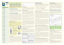 Baby Boys Growth Chart Template Pdf Format E Database Org