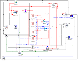 essment of solar dehumidification