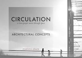 architectural concepts circulation