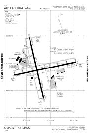 Faa Afs Org Chart Pensacola International Airport Wikipedia