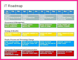 word website templates free project management roadmap template free