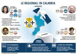 Regionali 2020: le elezioni in Calabria