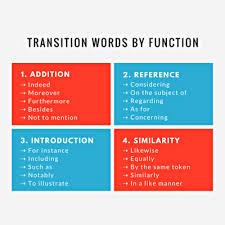 Transition Words Tumblr