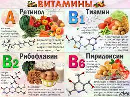 viewy информация витамины инфа100