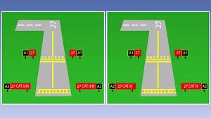Aerodrome Lighting Atpl Training Air Law 96 Aerodrome Lighting And Signs Aerodrome Signs