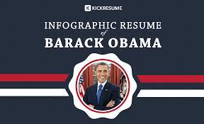 Famous Resumes Archives Kickresume