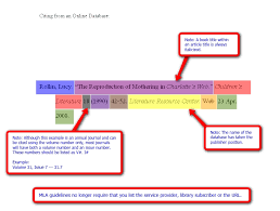 Mla Format How To Cite A Website Under Fontanacountryinn Com