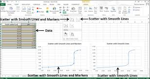 Line With Markers Chart Excel Excel Charts Scatter X Y Chart Tutorialspoint