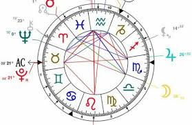Birth Chart Interpretation Birth Chart Numerology Chart
