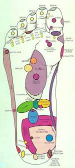 Reiki Foot Chart Foot Reflexology Chart Try Rubbing The Tips Of Your Toes