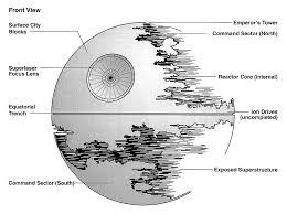 death star size image death star ii schematics jpg disney wiki fandom powered