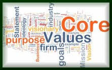 personal core values extensive list of core values list of core values