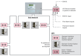 fire detection alarm system wiring diagram images fire detection fire alarm addressable system wiring diagram nilzanet