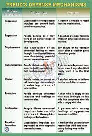 Victory Graphik Py 8 Freuds Defense Mechanisms